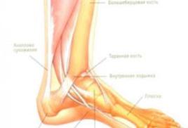 ушиб колено опухло и болит при сгибании лечение